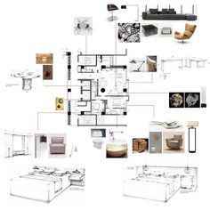 Messy example but good idea - mini perspectives surrounding floor plan