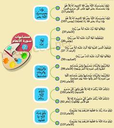 متشابهات سورة الأنعام ٢