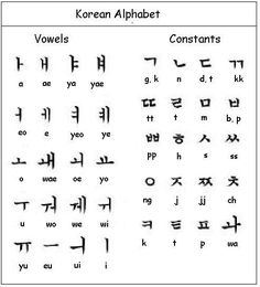 korean alphabet - Google Search