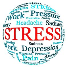 Stress Management: Tips for Better Management of Your Stress