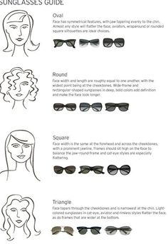 How to pick the right sunglasses for your face shape - I thought this was good info that you all should have to!