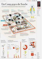 Ebola Camp