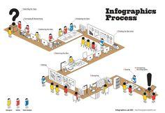 <p>En una presentación,  el profesor Robert Hernandez explicó el proceso de cómo se realizan las infografías. Mostró algunos ejemplos de diversos medios de comunicación.</p>