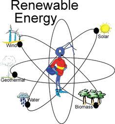 Article on the reality of renewable energy