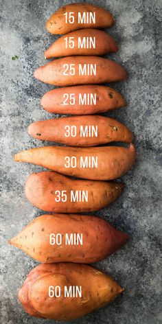 Instant Pot sweet potatoes- how to cook them to get perfect, creamy sweet potatoes in a fraction of the time it takes to roast them. Plus lots of ideas of how to use your pressure cooker sweet potatoes for meal prep!