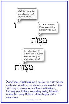If it weren't for the exceptions and anomalies in Biblical Hebrew, where would be the fun?