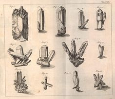 Antique geology drawings