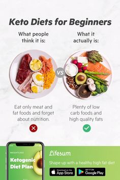 Going keto? Monitor your eating habits and get personal tips on how to improve with Lifesum´s keto diet plan today. Get started with a Ketogenic diet plan today! Ketogenic Diet Meal Plan, Ketogenic Diet For Beginners, Diet Meal Plans, Ketogenic Recipes, Diet Recipes, Ketogenic Lifestyle, Diet Tips, Diet Ideas, Diet Menu