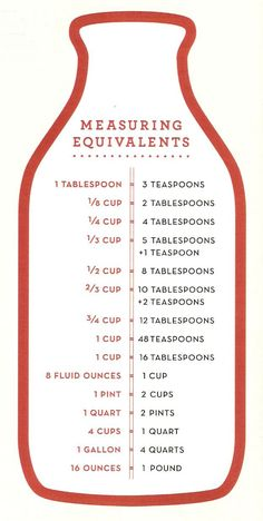 Measuring Equivalents | Martha Stewart (I knew most of these but it's always handy to keep around)