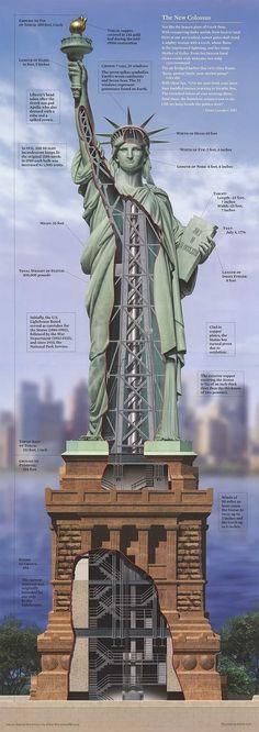 Statue of Liberty. New York - Statue of Liberty. New York - Photographie New York, New York City, The New Colossus, Voyage New York, Liberty Statue, Modern Metropolis, I Love Ny, City That Never Sleeps, New York Travel