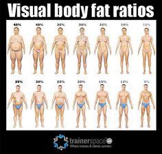 Good reminder to watch BMI