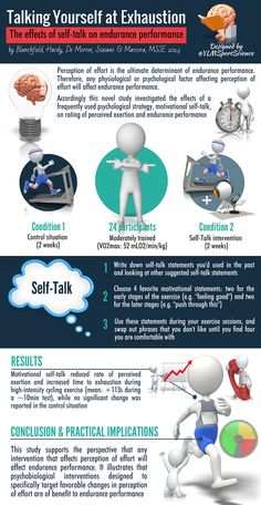 Sport Science Infographics by @YLMSportScience