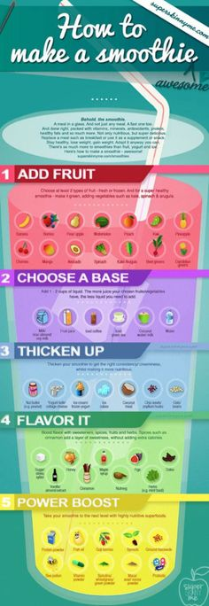How to make a smoothie  I needed this