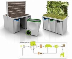 Biophilic Composting System by Cooler Solutions: A living wall on top of the recycling, trash, and compost bins to inspire people to remember that waste is part of a natural system.