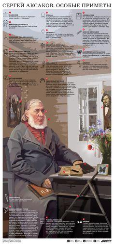 Сергей Аксаков. Особые приметы | Инфографика | Вопрос-Ответ | Аргументы и Факты