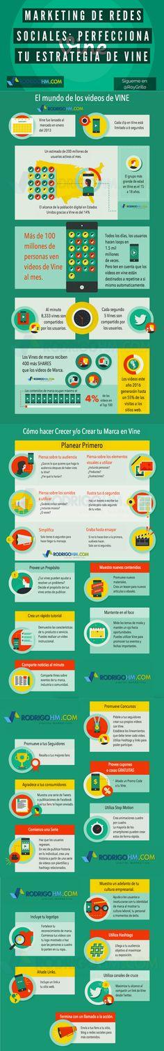 Hola: Una infografía sobre la Estrategia de Marketing en Vine. Vía Un saludo
