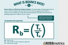 ★♥★ What is #Bounce #Rate in #Google #Analytics ★♥★   The definition is directly from the Google Analytics Help Center.  But a bounce in Google Analytics is NOT a visit with a single pageview.  A bounce is a visit with a single engagement #HIT #OMG #WTF #internet #web #social #media #socialmedia #network #networking #Tech #Hightech #technology #OMG #WTF #Goodies #Stuff  #Infographic #Infographie #stat #data