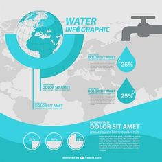 World map vector infographic template arte grfica pinterest water infographic free template gumiabroncs Images
