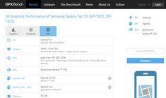 Spesifikasi Samsung Galaxy Tab S3 dan tanggal rilis di Indonesia . Samsung akan merilis tablet baru dengan processor Snapdragon 820 dan RAM berkapasitas 4GB