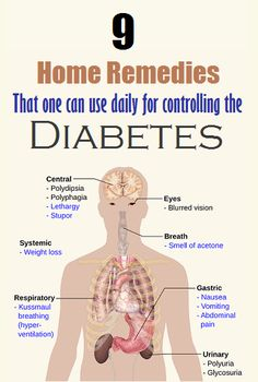 Top 9 Home Remedies for Diabetes..