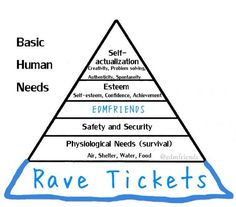 Pretty much #edm #rave #raveproblems