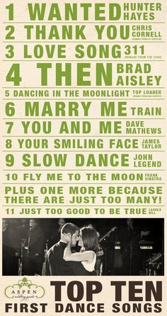 wedding songs I can't stand Wanted by Hunter Hayes. That will NOT be played at our wedding lol