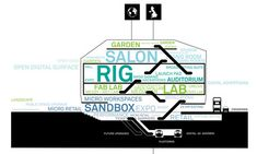 Roundabout: Tech City to pioneer a radical new public space A diagrammatic cross-section of some of the kinds of spaces that might be housed in the buildingA diagrammatic cross-section of some of the kinds of spaces that might be housed in the building Architecture Program, Concept Architecture, Architecture Design, Function Diagram, Bubble Diagram, Functional Analysis, Building Concept, Site Analysis, Architectural Section