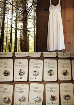 #wedding #table plan