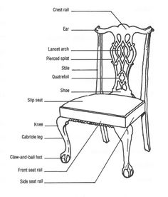 Furniture anatomy of a Chair - describing different furniture parts of chairs, tables, bookcases, etc. will help greatly when working with furniture.