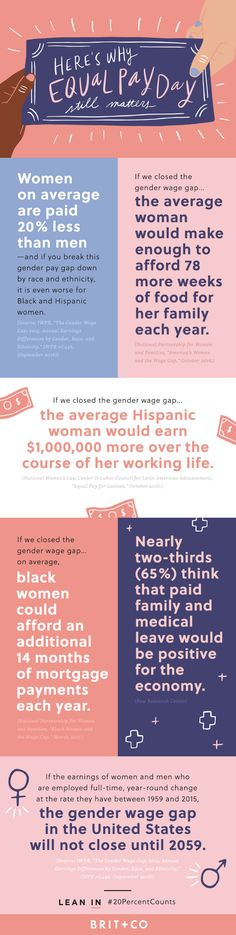 Save this to see why Equal Pay Day still matters and what's being done to improve the gender pay gap. Wage Gap, Gender Pay Gap, Equal Pay, Gender Inequality, Intersectional Feminism, Patriarchy, Look At You, Social Issues, Oppression
