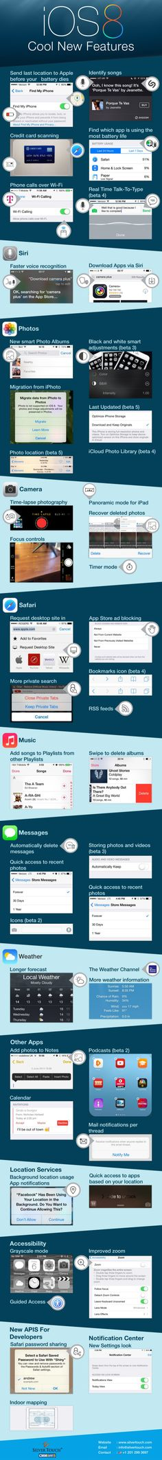 IOS 8 Cool new features #infographic