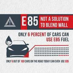 Only 6 percent of cars can use E85 fuel.