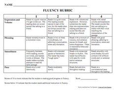 fluency rubric (rasinski) @Jennifer Jones