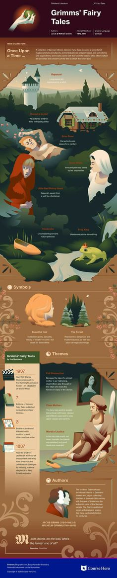 This infographic on Grimms' Fairy Tales (Selected) is both visually stunning and informative! Literature Books, English Literature, Classic Literature, Classic Books, Book Authors, Book Infographic, Good Books, Books To Read, Famous Novels