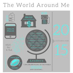 2015 World Around Me. World leaders. Cost of living. Trends. Headlines. Download to Photo Book. Baby Book Printable.
