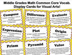 Middle School Math common core vocabulary display cards for visual arts