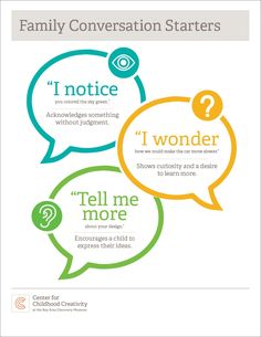 This poster (available in six languages) provides inspiration for conversation starters that encourage children to think more creatively. Senior Dating Sites, Best Dating Sites, Discovery Museum, School Readiness, Conversation Starters, Early Literacy, Funny Dating Quotes, Funny Relationship, Great Videos