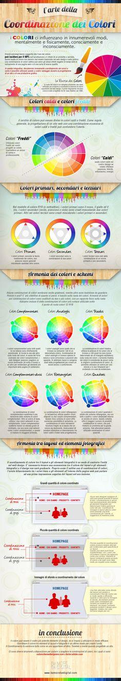 Come rendere efficace una comunicazione: l'abbinamento dei colori