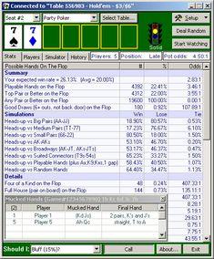 Digital roulette kit