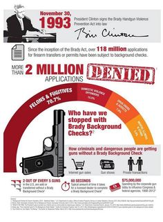 the necessity of gun regulations Custom assault gun regulations essay multiple cases of people suffering from the state policy towards gun control are commonly discussed as one of the major social issues in the usa consequences of the policy that allows anyone to own a gun have been a debatable issue for a long time in the country.
