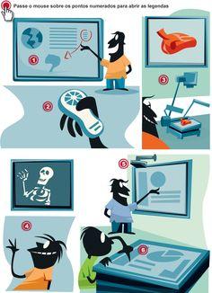 Tecnologia na Educação: o que ainda vai chegar à sala de aula