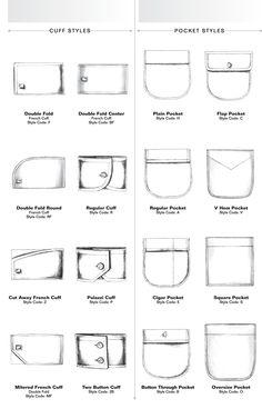 Pocket and Cuff Options Individualized Shirts Flat Drawings, Flat Sketches, Dress Sketches, Bespoke Shirts, Custom Shirts, Mens Linen Outfits, Mens Shirt Pattern, Sewing Men, Fashion Terms