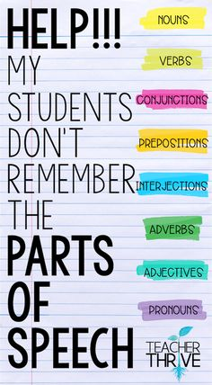 Quick activities to reteach and review the parts of speech with your students.