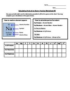 A periodic table worksheet in which students use a periodic table great practice for calculating number of protons neutrons and electrons worksheet 3 urtaz Choice Image