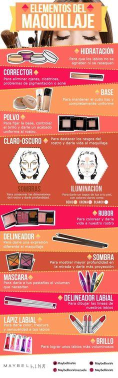 La guía esencial para entender cuál es el propósito de todos los diferentes elementos del maquillaje: