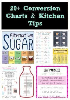 The Baking ChocolaTess | Conversion Charts and Kitchen Tips | http://www.thebakingchocolatess.com
