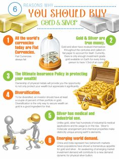 Techniques And Strategies For gold bullion investing Penny Stocks Investing, Silver Investing, Investing Money, Saving Money, Bitcoin Mining Rigs, What Is Bitcoin Mining, Investment Quotes, Investment Tips, True Money
