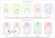 Wedding dress shape