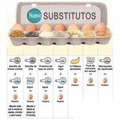 Si sos vegana podes reemplazar fácilmente el huevo en tus preparaciones