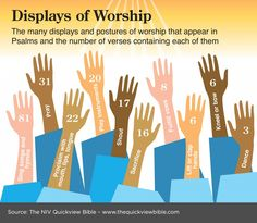 Displays of Worship Sing joyfully to the Lord, you righteous; it is fitting for the upright to praise him.